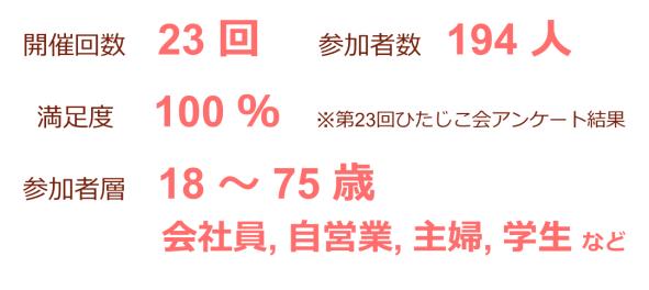 ひたじこ実績.png